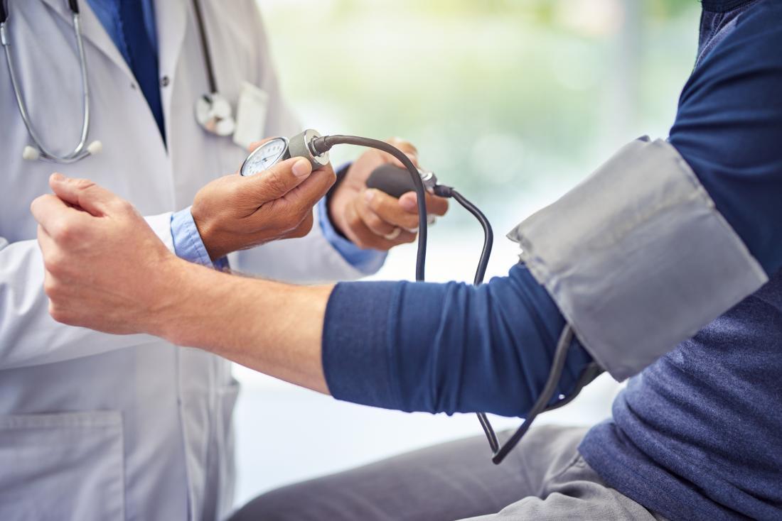 methylprednisolone vs prednisone blood pressure